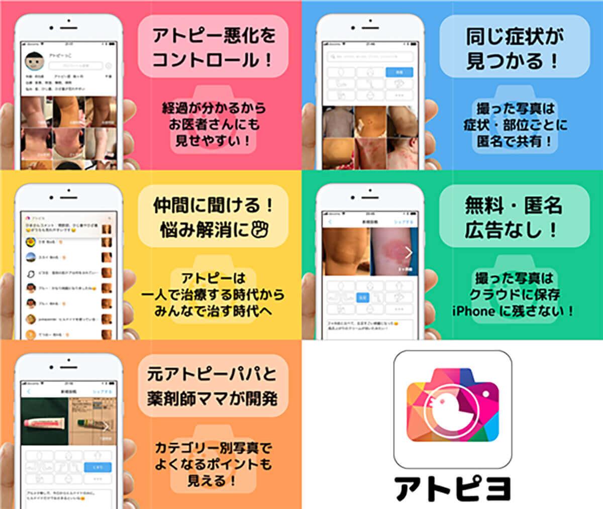 アトピヨバーチャルEXPO2018ピックアップアイテム・サービス1画像